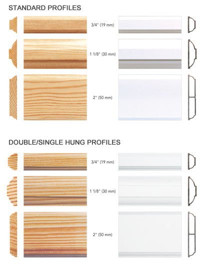 Simulated Divided Lite Patterns Achieve The Look Of Heritage Colonial Craftsman Era Or Custom Designs In Straight Radius Grille